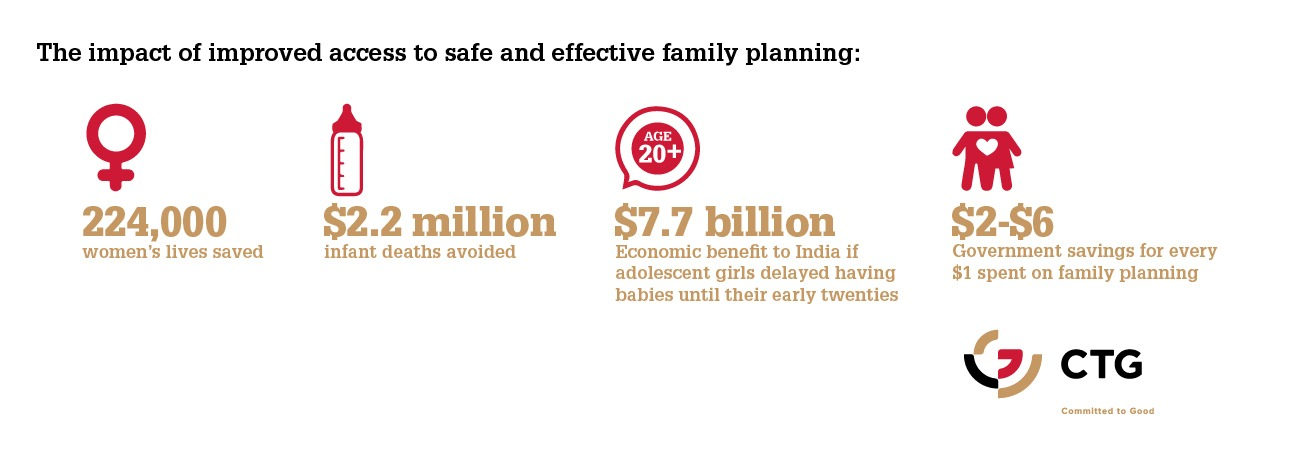 Family Planning Day